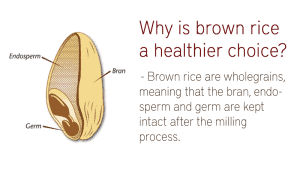 Why is Brown Rice a Healthier Choice?