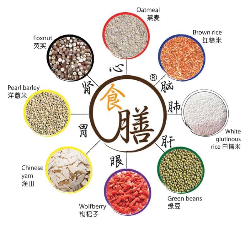 Highlalnders Shi Shan Wellness Concept