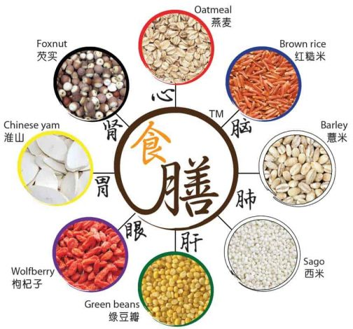 Ingredients for Brown Rice Tau Suan